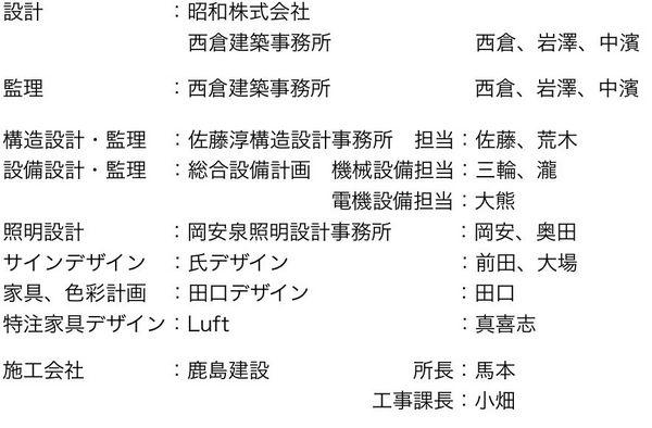 監理体制-4.JPG
